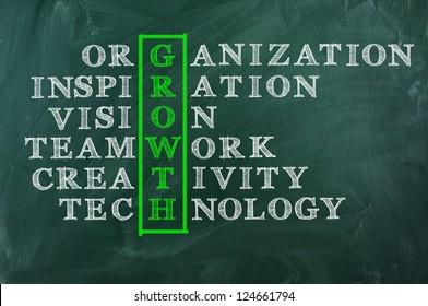 concept of growth handwriten  on green   blackboard