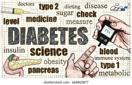 Concept Health care Illustration about Diabetes Type 1 and Type 2