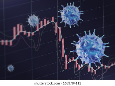 Concept image of financial impact by viruses such as pneumonia, influenza, SARS, coronavirus, and COVID-19.3D rendering image.3D rendering image.