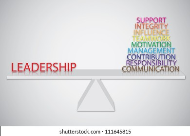 Concept of leadership consists of support, integrity, influence, teamwork, motivation, management, contribution, responsibility and communication