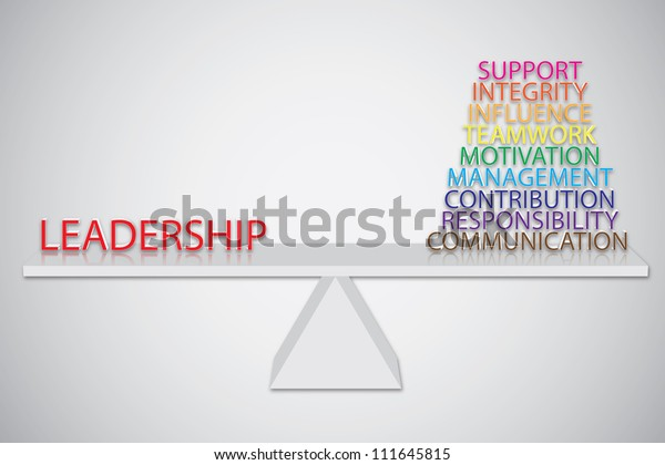 Concept Leadership Consists Support Integrity Influence
