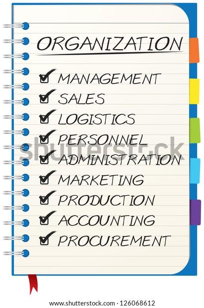 Concept Organization Consists Sales Logistics Personnel
