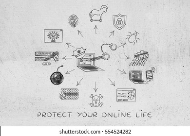 concept of preventing spyware or cyber crime: laptop with police hat and handcuffs surrounded by cyber threats icons, arrow version