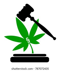 Concept sign for marijuana laws, to make the use of weed legal or illegal