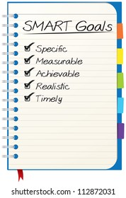 Concept of SMART goal consists of specific, measurable, achievable, realistic and timely