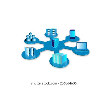 Concept System integration. Connecting various applications like enterprise,legacy,database,mobile applications are connected to a single centralized system in hub and spoke topology