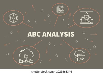 Conceptual Business Illustration With The Words Abc Analysis