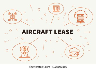 Conceptual business illustration with the words aircraft lease