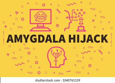 Conceptual business illustration with the words amygdala hijack