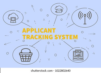 Conceptual business illustration with the words applicant tracking system