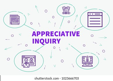 Conceptual business illustration with the words appreciative inquiry