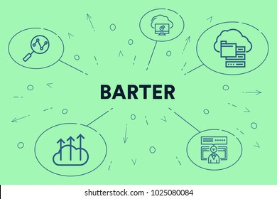 Conceptual business illustration with the words barter