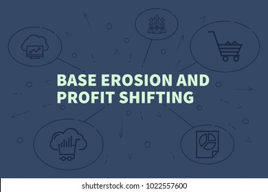 Conceptual business illustration with the words base erosion and profit shifting
