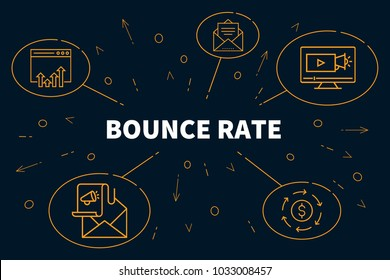 Conceptual business illustration with the words bounce rate
