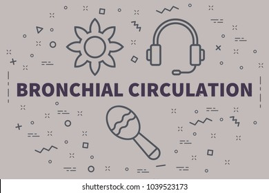 Conceptual business illustration with the words bronchial circulation