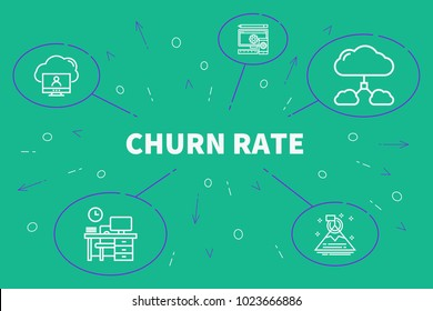 Conceptual business illustration with the words churn rate