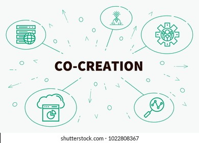 Conceptual business illustration with the words co-creation