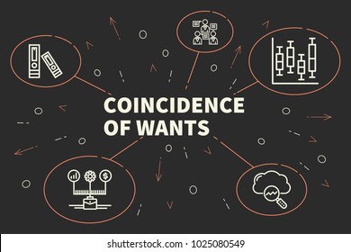 Conceptual business illustration with the words coincidence of wants