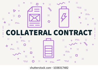 Conceptual business illustration with the words collateral contract