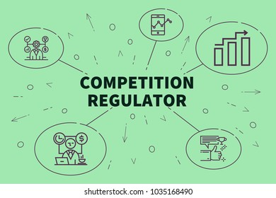 Conceptual business illustration with the words competition regulator