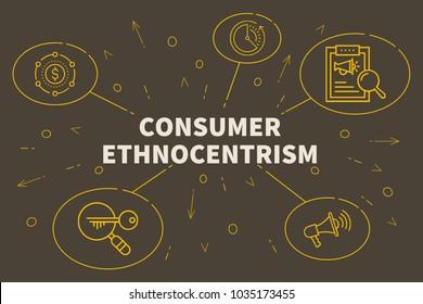 ethnocentric business