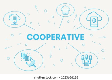 Conceptual business illustration with the words cooperative