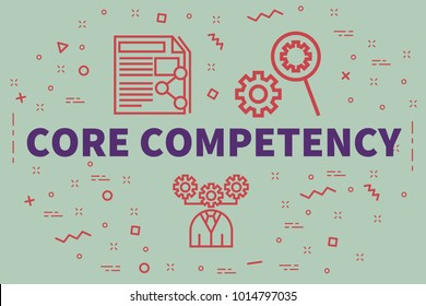 Conceptual business illustration with the words core competency