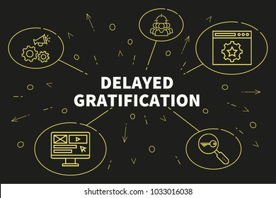 Conceptual business illustration with the words delayed gratification