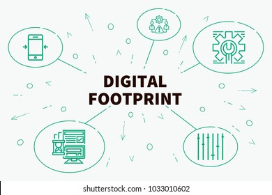 Conceptual business illustration with the words digital footprint