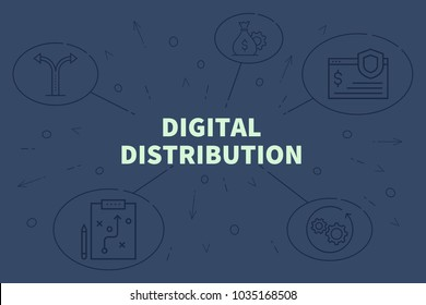 Conceptual business illustration with the words digital distribution