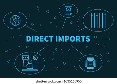 Conceptual business illustration with the words direct imports