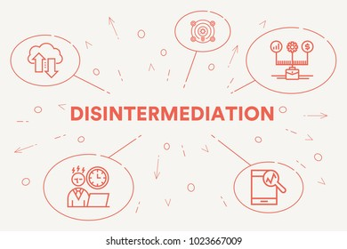 Conceptual business illustration with the words disintermediation