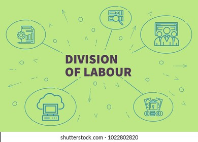 Conceptual business illustration with the words division of labour