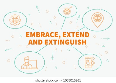 Conceptual business illustration with the words embrace, extend and extinguish