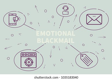 Conceptual business illustration with the words emotional blackmail