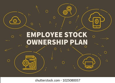 Conceptual business illustration with the words employee stock ownership plan