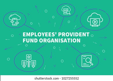 Conceptual business illustration with the words employees' provident fund organisation