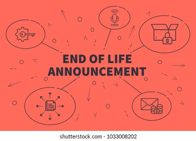 Conceptual business illustration with the words end of life announcement