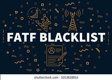 Conceptual business illustration with the words fatf blacklist