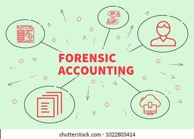 Forensic Accounting Images Stock Photos Vectors Shutterstock