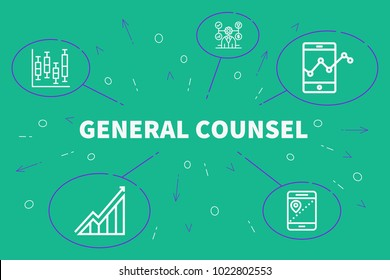 Conceptual business illustration with the words general counsel