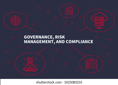 Conceptual business illustration with the words governance, risk management, and compliance