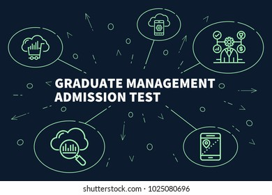 Conceptual business illustration with the words graduate management admission test