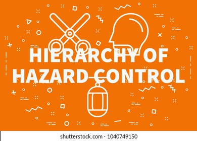 Conceptual business illustration with the words hierarchy of hazard control