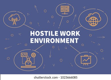 Conceptual business illustration with the words hostile work environment