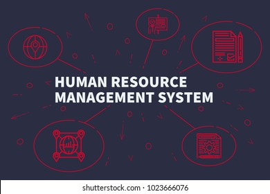Conceptual business illustration with the words human resource management system