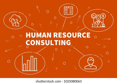 Conceptual business illustration with the words human resource consulting