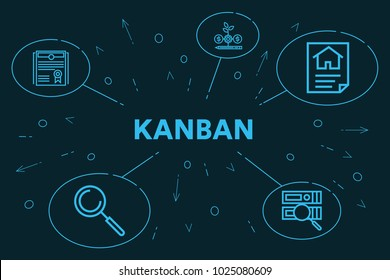 Conceptual business illustration with the words kanban