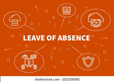 Conceptual business illustration with the words leave of absence