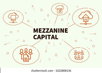 Conceptual business illustration with the words mezzanine capital